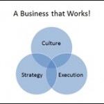 business that workds