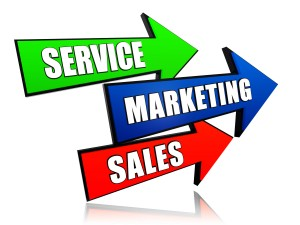 Market Effectiveness requires requires robust programs for service, marketing and sales.
