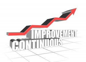 Continuous Improvement Consultants