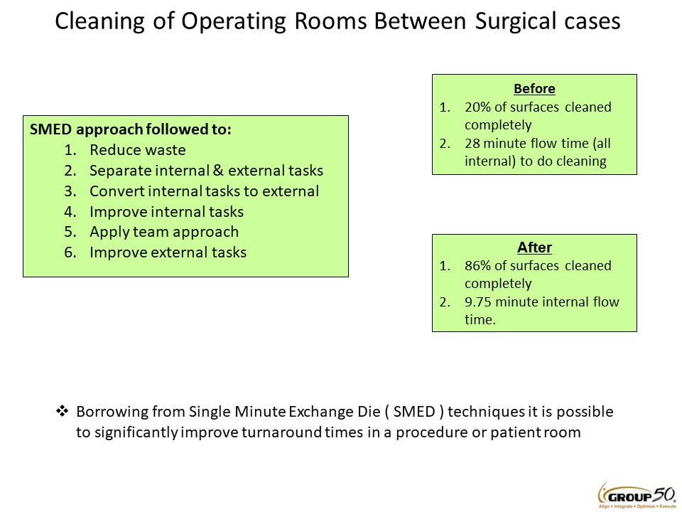 process improvement in stanford hospital s operating room Answer to case: process improvement in stanford hospital's operating room by stefanos zenios et al (in your harvard business sc.