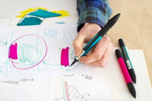 Ideation Is About Your Ability To Create A Leading Edge Products And